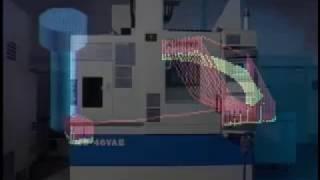 видео Обрабатывающие центры, станки Okuma (Окума): купить, цена, каталог
