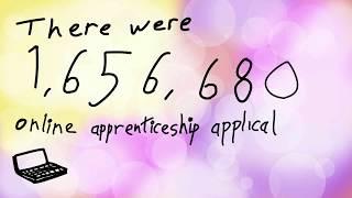 Apprenticeships Explained