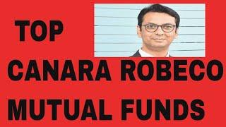 Canara MF|Robeco Mutual Fund|Canara Robeco Mutual Fund Schemes|Canara Robeco Mutual Fund
