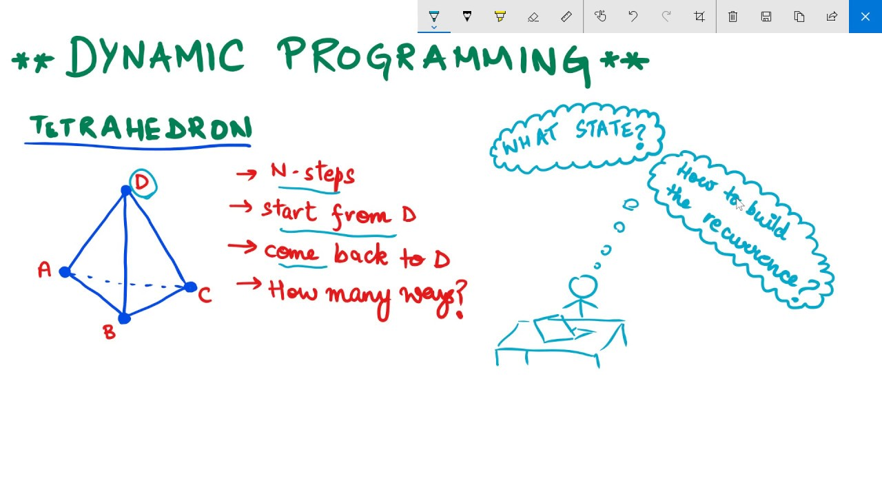 Lecture 1: Dynamic Programming Made Easy - DP states, Recurrence Relations