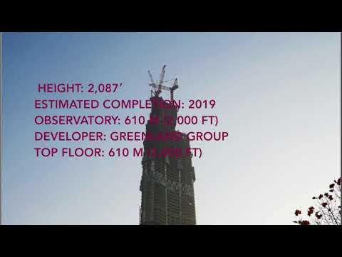 UPDATE! WUHAN | Greenland Center | 636m | 2087ft | 125 fl Megatalls December 2017