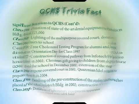 Quezon City High School Trivia