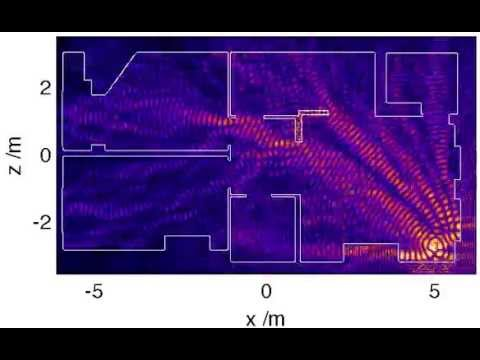 How Wifi Works See Wifi Waves Youtube