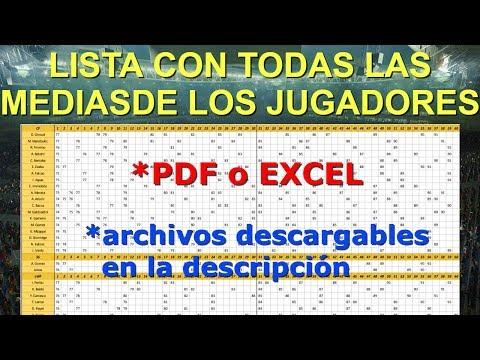 LISTA CON TODAS LAS MEDIAS DE LOS JUGADORES SEGÚN SU NIVEL! (De 1 a 60) - MEDIAS EN NIVEL 60