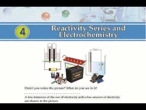 SSLC State Class 10 Chemistry Chapter 4 Reactivity Series Part1
