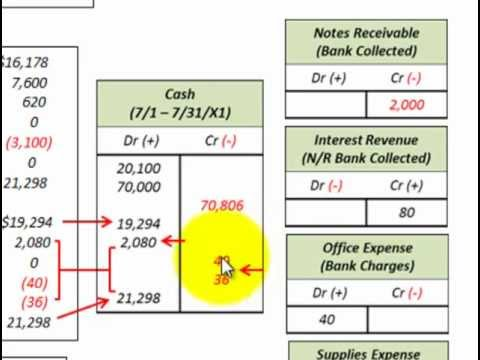 Bank Reconciliation Statement (Reconcile Bank U0026 Book Balance With Adjusting  Entries)   YouTube  Bank Statement Reconciliation Form