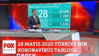 28 Mayıs 2020 Türkiye'nin koronavirüs tablosu... 28 Mayıs 2020 Fatih Portakal ile FOX Ana Haber