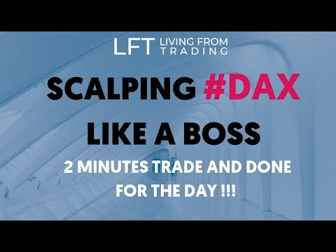 Scalping DAX Like a Boss: 2 minutes trading and done for the day!!!