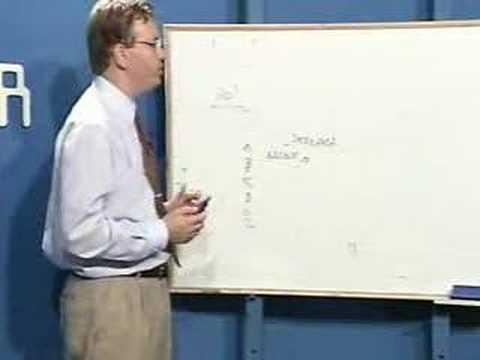 Técnicas para chutar respostas na prova!