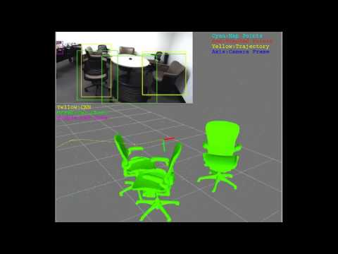 Visual Inertial Semantic Scene Representation for 3D Object Detection