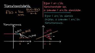 Türevlenebilirlik ve Süreklilik (Matematik)(Kalkülüs)