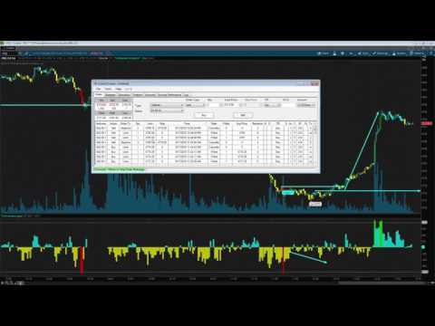 Nasdaq Futures Trading Using the $TICKs and market internals