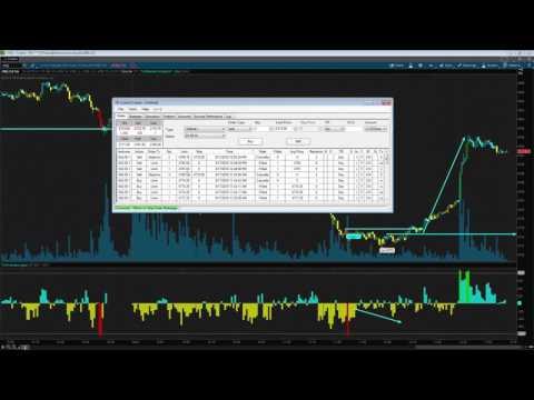 Nasdaq Futures Trading Using the $TICKs and market internals
