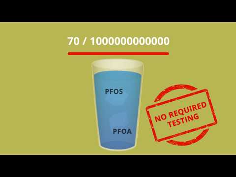 Culligan Explains: PFOA & PFOS in Water