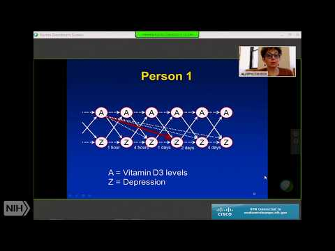 Medicine: Mind the Gap  -N-of-1 and Novel Within-Subject Trial Methods