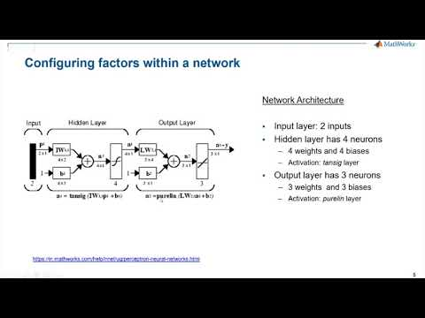 MATLAB Neural Network Toolbox Workflow By Dr Ravichandran