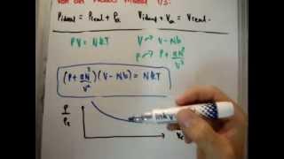 Thermodynamics 46 : Van Der Waals 1/2