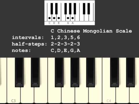 Exotic Chinese Mongolian Musical Scale