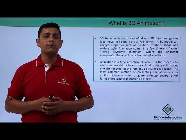 3D Animation - What is 3D Animation?
