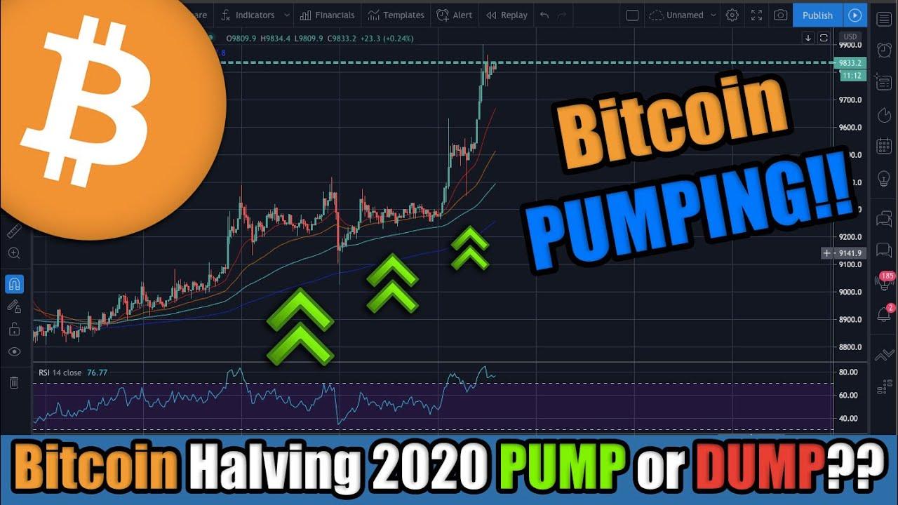 Bitcoin Halving 2020 MASSIVE FOMO! Bitcoin Price EXPLOSION to $10,000! But Will Bitcoin Dump?! 5