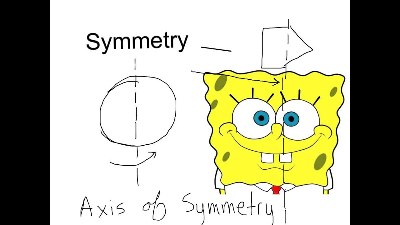 how to find the axis of symmetry with zeros