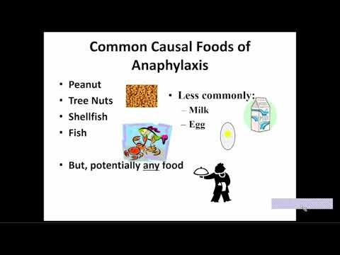 The easiest method to Identify a Food Hypersensitivity