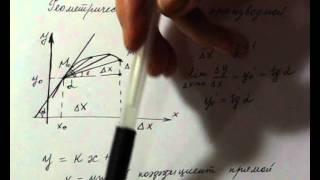 06 Геометрический смысл производной