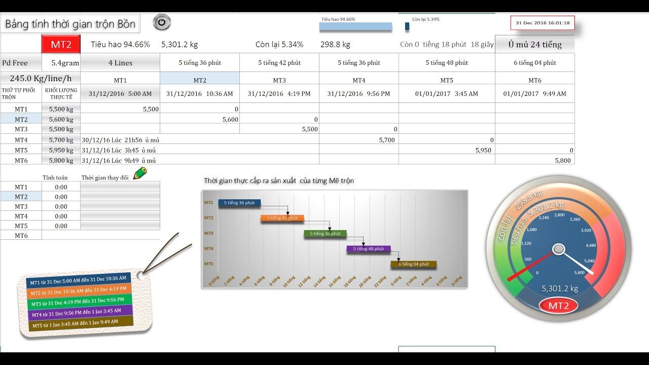 Phần 3. Excel Biểu đồ thời gian tiêu hao nguyên liệu theo thời gian thực trong Phối trộn