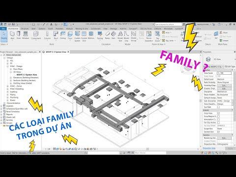 GOV | OBW04 - Chuyên đề 16.1 - Family là gì và tầm quan trọng của Family trong triển khai dự án