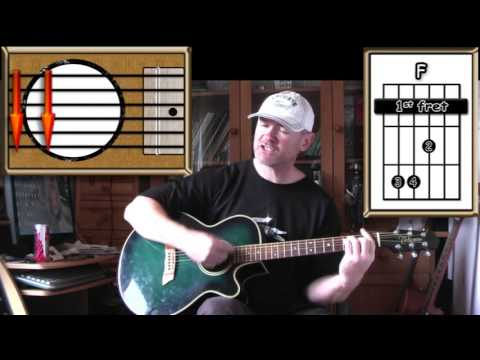 Can't Get It Out Of My Head - ELO - Acoustic Guitar Lesson