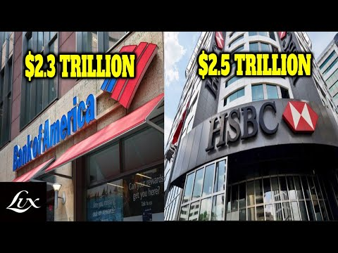 10 Richest Banks in the World 2020