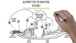 Blueprint for the Industrial Internet – The IIC Industrial Internet Reference Architecture