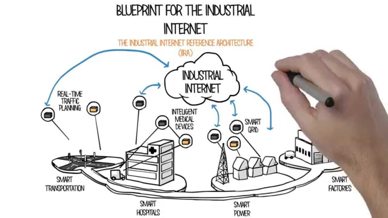Blueprint for the industrial internet the iic industrial internet blueprint for the industrial internet the iic industrial internet reference architecture youtube malvernweather Choice Image