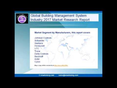Building Management System Market Expects Global to Register Highest Demand Till 2022