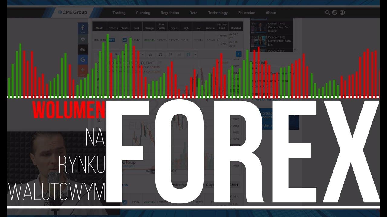 Nauka gry na Forex dla początkujących