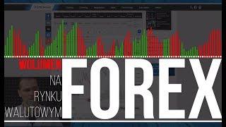 Realny wolumen na rynku Forex | #17 Kurs Analizy Technicznej