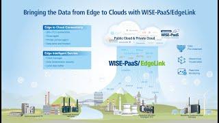 EdgeLink IoT Gateway Developing Webinar