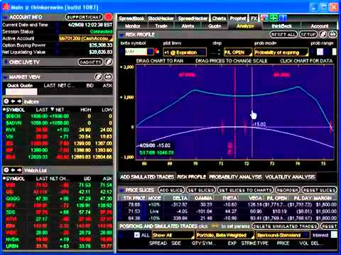 Top traded option stocks montly