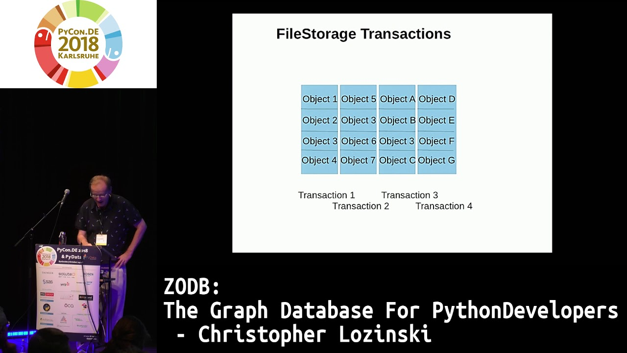Image from ZODB: The Graph Database for PythonDevelopers