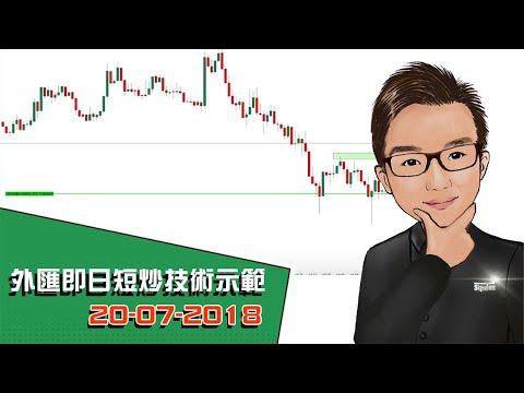 外匯即日短炒技術示範 20-07-2018 - SignalTom投資迷你大學