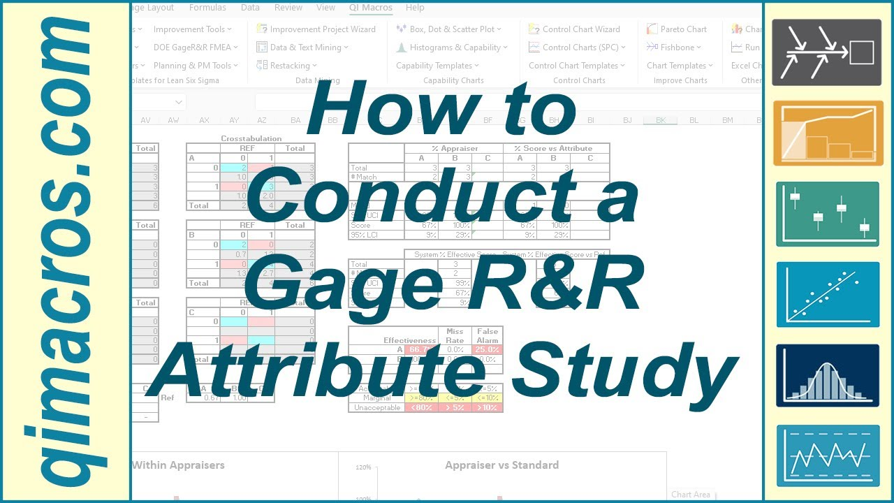 attribute gage r r excel template - conduct a gage r r attribute study in excel youtube