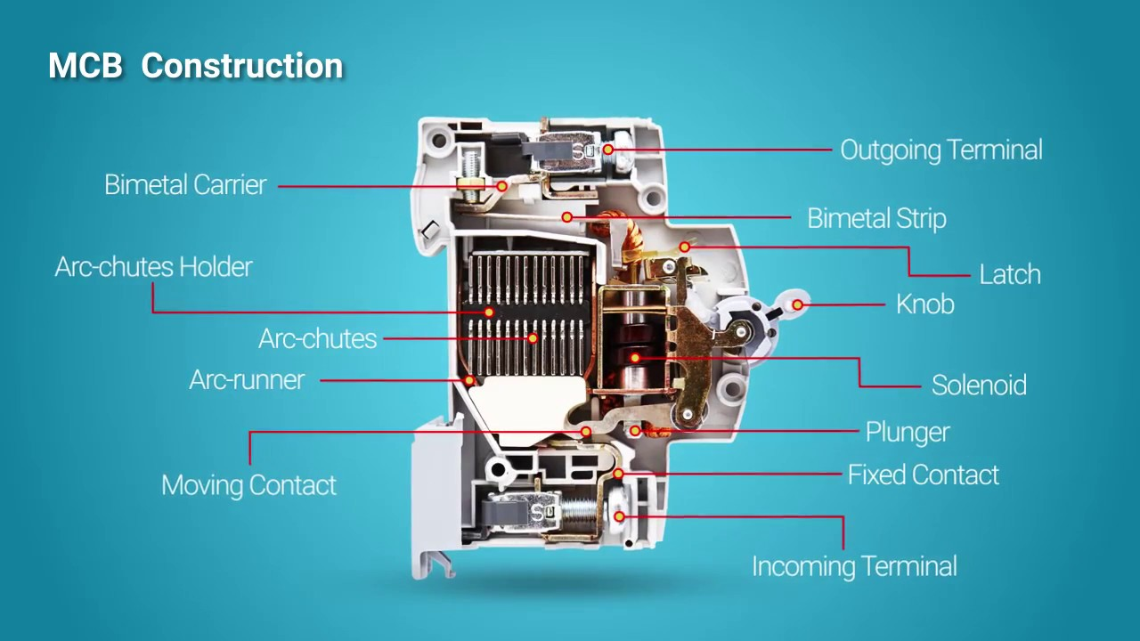 How Does A Circuit Breaker Work1