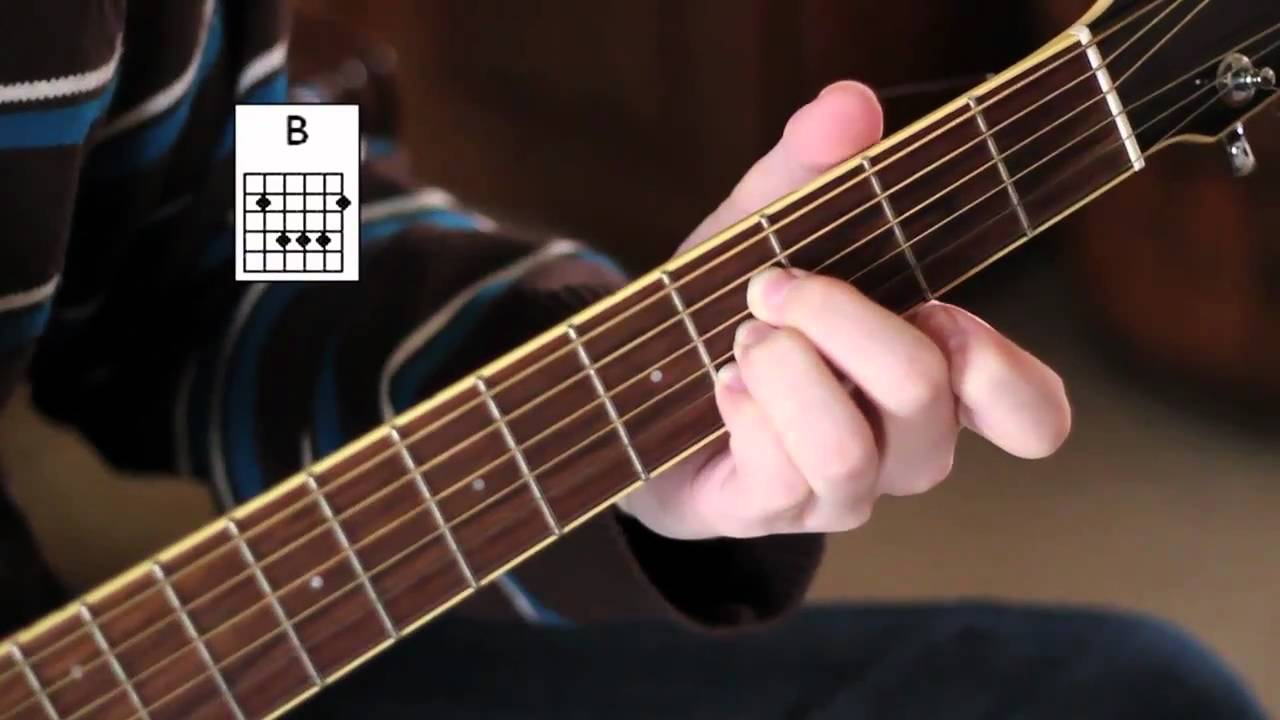 How To Play The B Chord Easy Beginner Guitar Lessons W