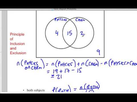 Using Venn Diagrams To Solve Probability Problems Youtube