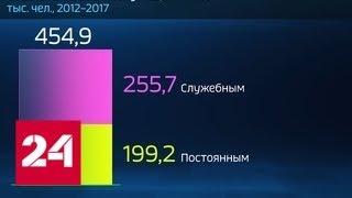 Россия в цифрах. Обеспечение жильем военнослужащих ВС РФ - Россия 24