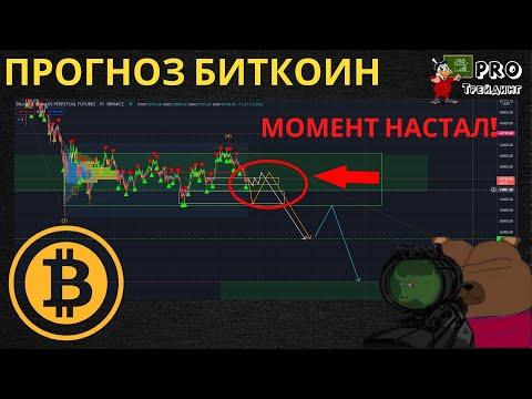 СРОЧНО Прогноз биткоина 19.06. Аналитика цены биткоин