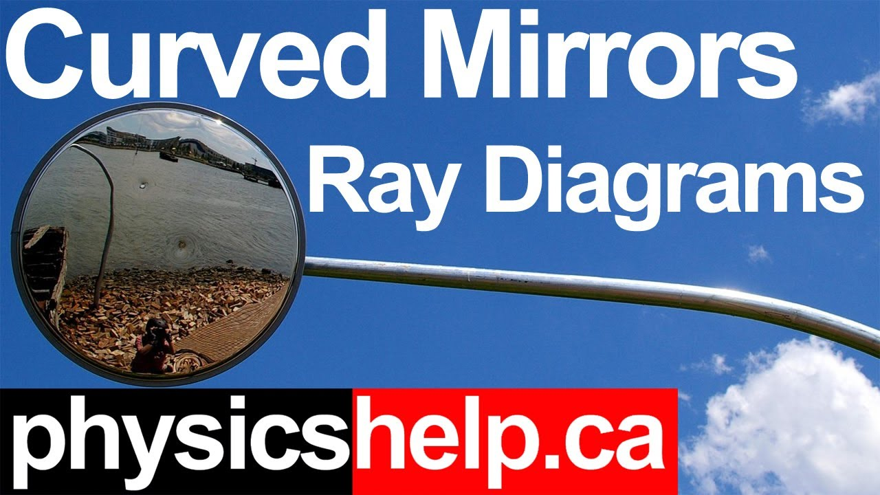 ray diagrams for convex mirrors pdf