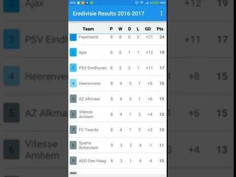Eredivisie results 2016-2017