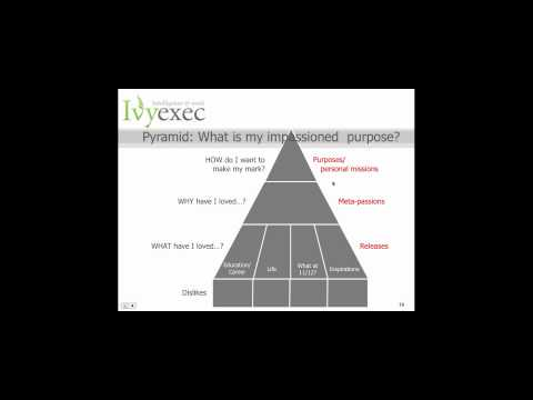 How to Bring Passion and Purpose to Your Executive Job Search - Ivy Exec Webinar