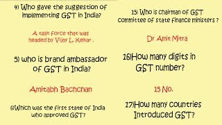 Most Important Current Affairs of GST with Answers |General Knowledge of GST||Akshara Concepts